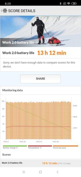Xiaomi Mi CC9 PUBG Akkubenchmark