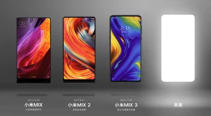 Xiaomi Mi Mix Reihe