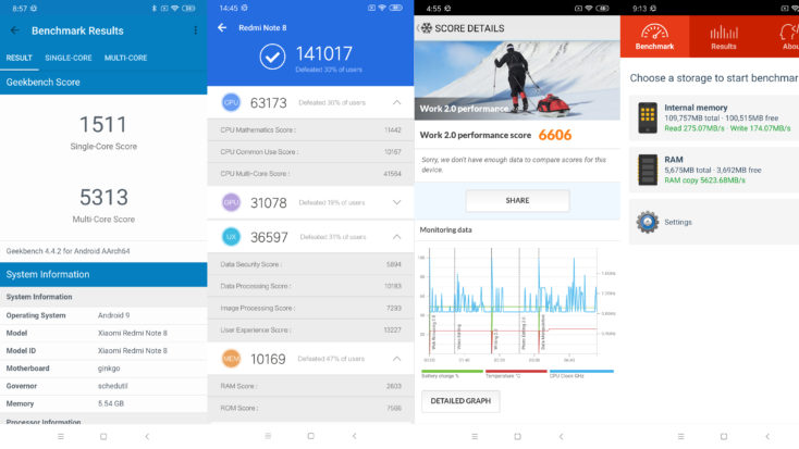 Redmi Note 8 Benchmarks