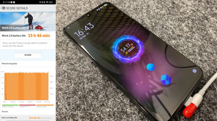 Vivo iQOO Pro Akku Benchmark Laden Super Flash Charge