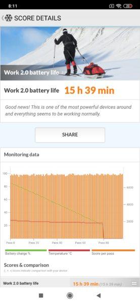 Xiaomi Mi Note 10 Akkubenchmark