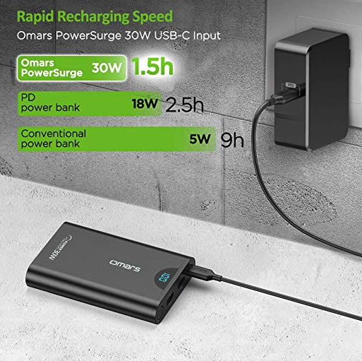 Omars Powerbank 10.000 mAh Laden