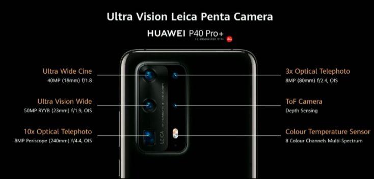 Huawei P40 Pro Plus Kamera