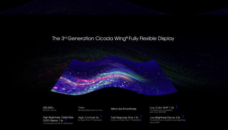 Royole Flexpai 2 Display