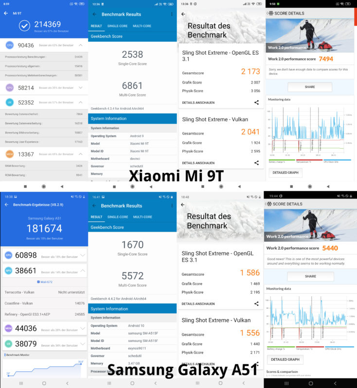 Samsung Galaxy A51 vs Mi 9T Benchmarks