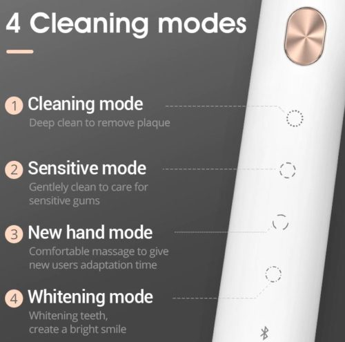 Xiaomi SOOCAS X3U smarte elektrische Zahnbuerste Reinigungsmodi LED