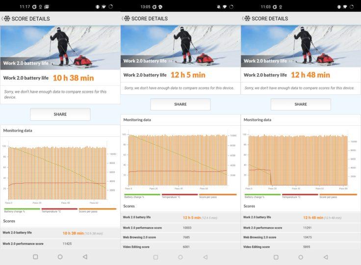 OnePlus 8 Pro Akku Benchmarks ohne FHD 60Hz