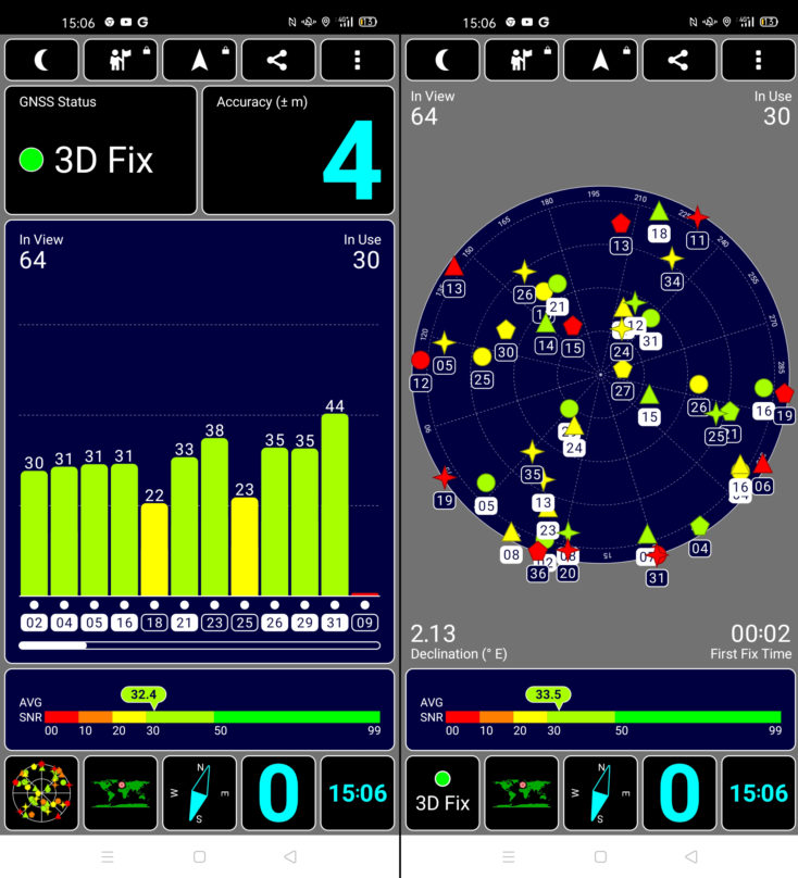 Oppo Find X2 Pro GPS Fix