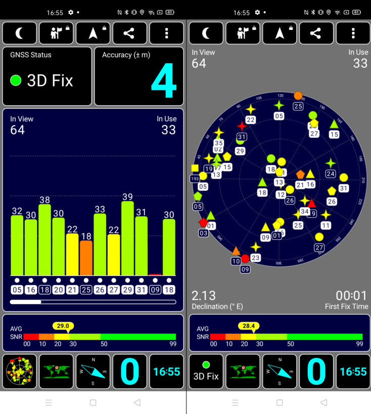 Realme X50 Pro GPS Fix