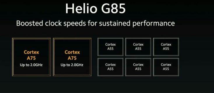 Redmi Note 9 CPU