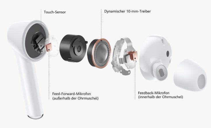 Huawei Freebuds 3i Lautsprecher