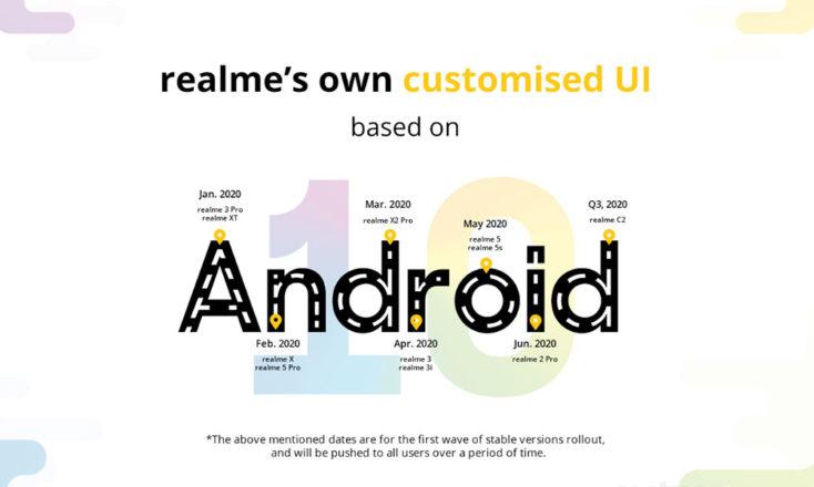 Realme UI Rollout