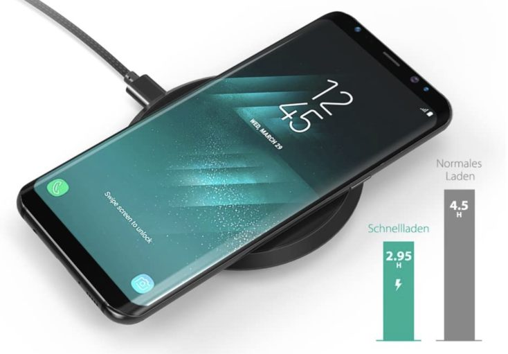 RAVPower Ladegeraet Smartphone
