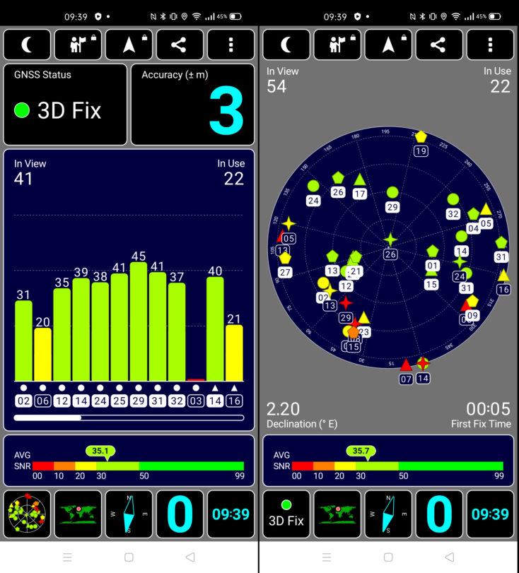 Realme X3 SuperZoom GPS FIx