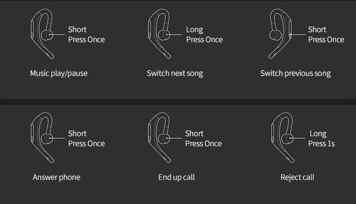 Xiaomi Bluetooth Headset Pro Kopfhoerer Bedienung