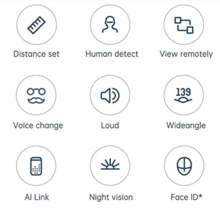 Xiaomi Mijia 2 Features