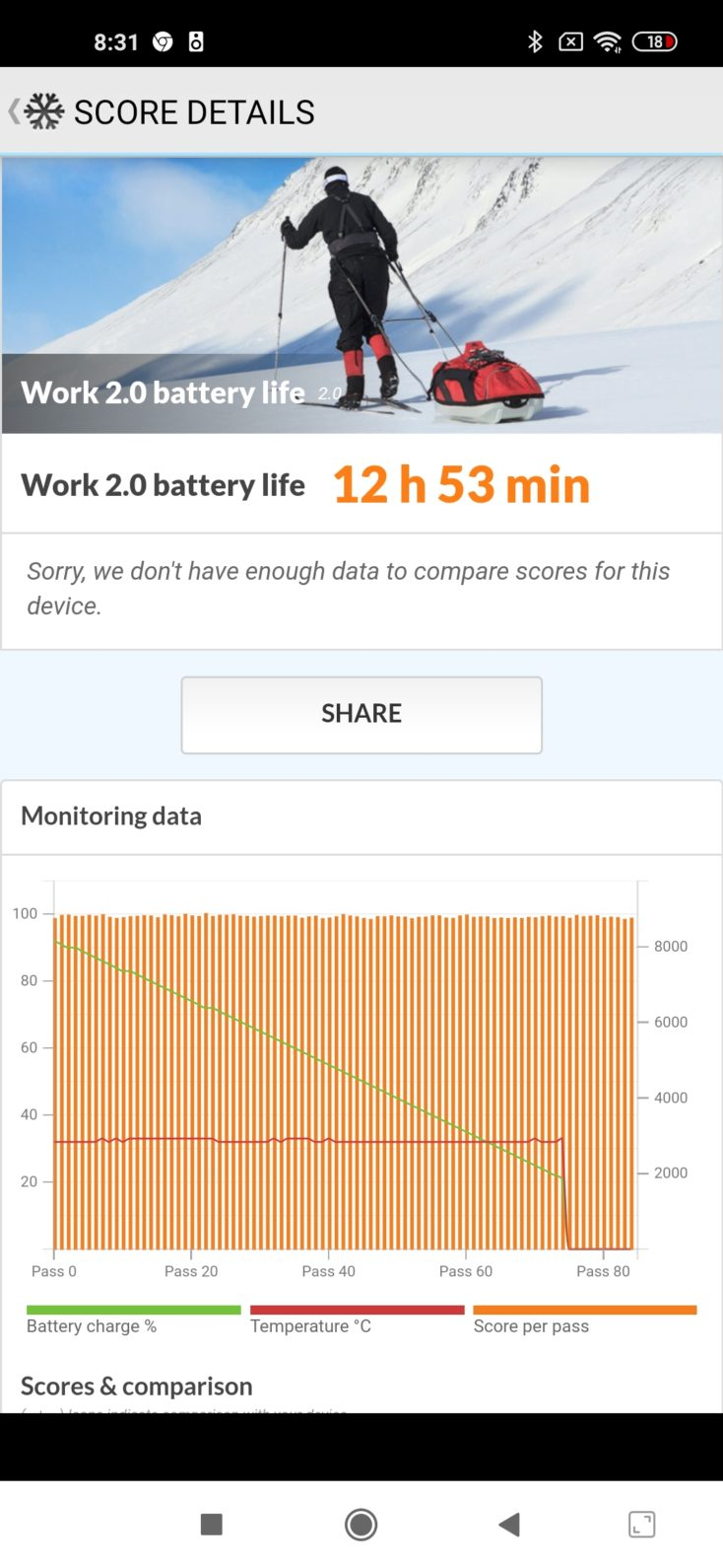 Redmi Note 9 Akkubenchmark