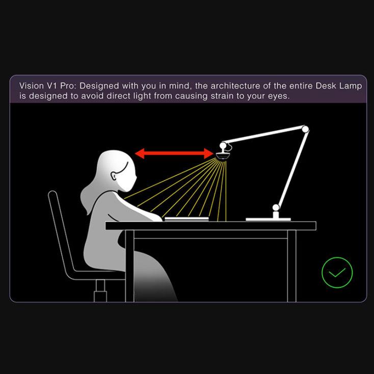 Yeelight LED Vision Desk Lamp V1 Licht