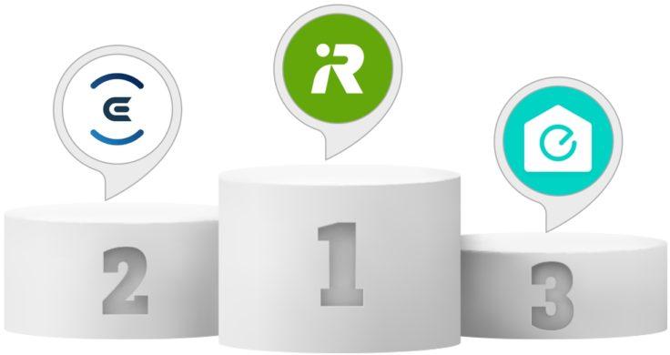 Die besten Saugroboter Bestenlisten Kategorie Sprachsteuerung Alexa Google