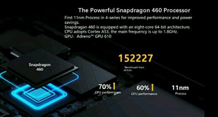 Realme C17 Smartphone Prozessor