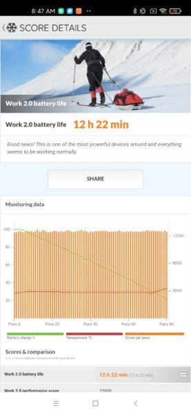 Xiaomi Mi 10 Ultra battery benchmark