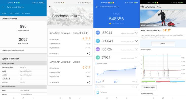 Xiaomi Mi 10 Ultra benchmarks