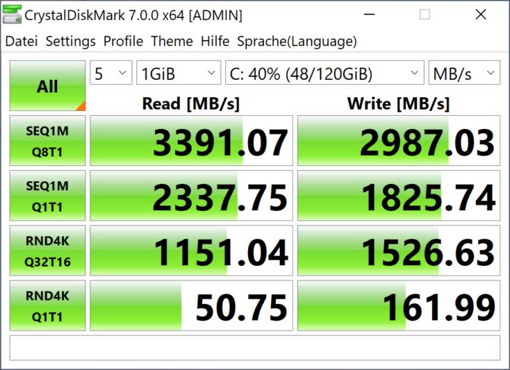 Huawei MateBook X Notebook Diskmark