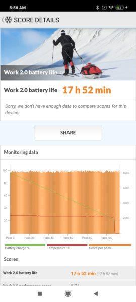 Xiaomi Mi 10T Lite Akkubenchmark