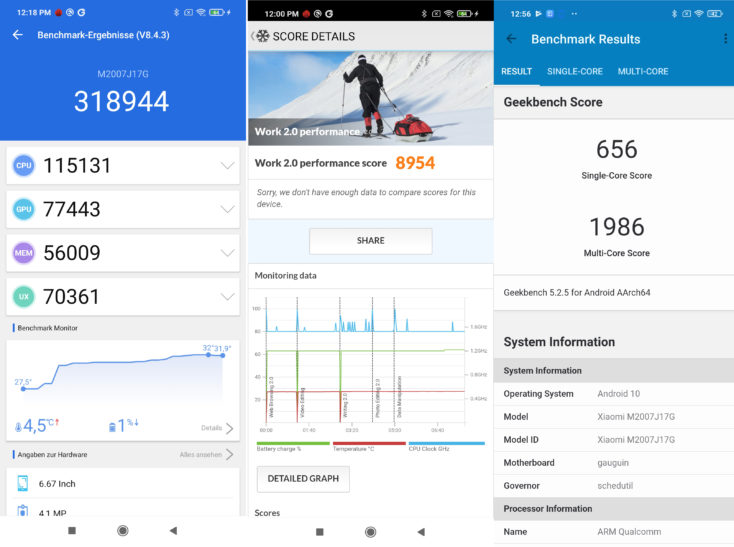 Xiaomi Mi 10T Lite Benchmarks