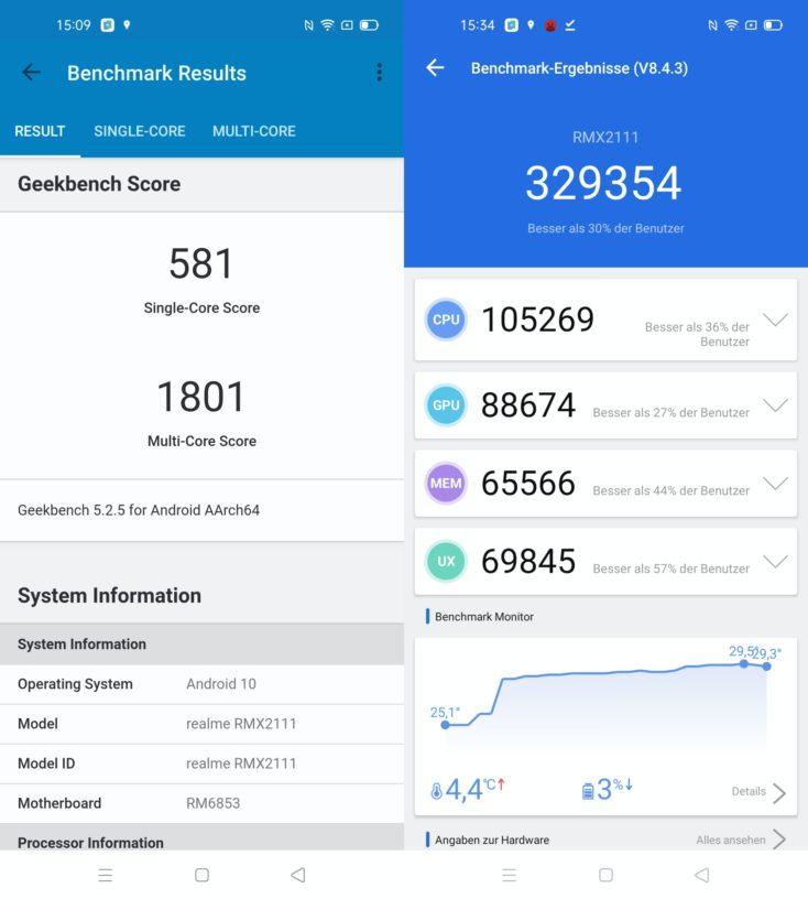 Realme 7 5G Benchmarks