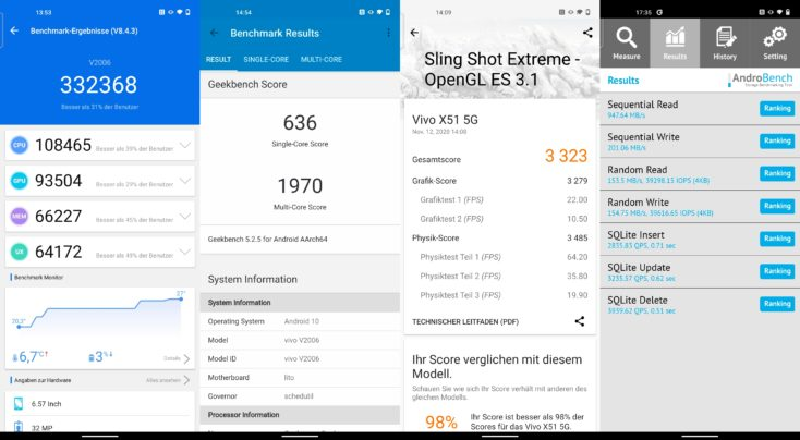 Vivo X51 5G Benchmarks