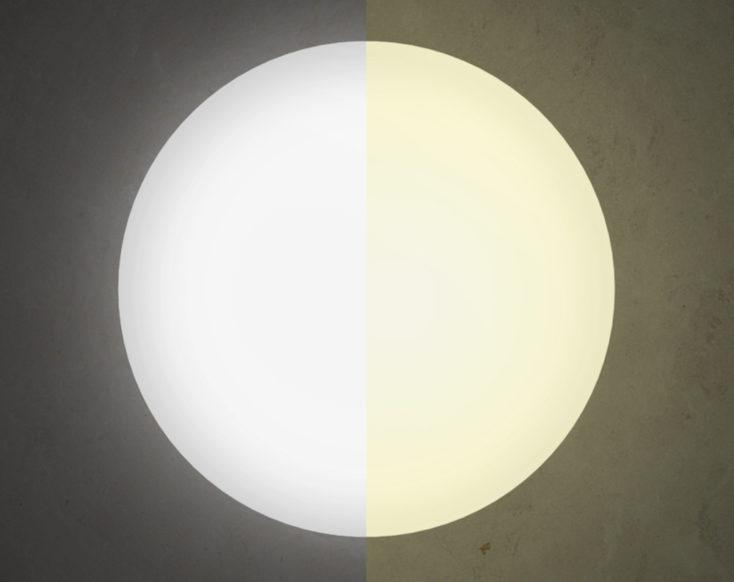 BlitzWolf BW LT20 Smarte Deckenleuchte Farbtemperatur e1609242074769
