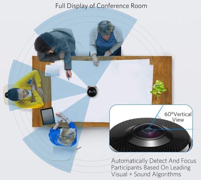 COOLPO 360 Videokonferenzkamera Meeting Konferenzraum