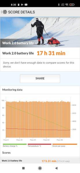 Redmi Note 9T Akkubenchmark
