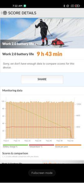Xiaomi Mi 11 Akkubenchmark FHD Screenshot