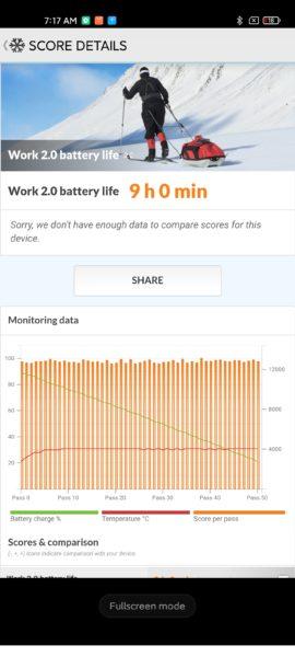 Xiaomi Mi 11 Akkubenchmark Screenshot 2K