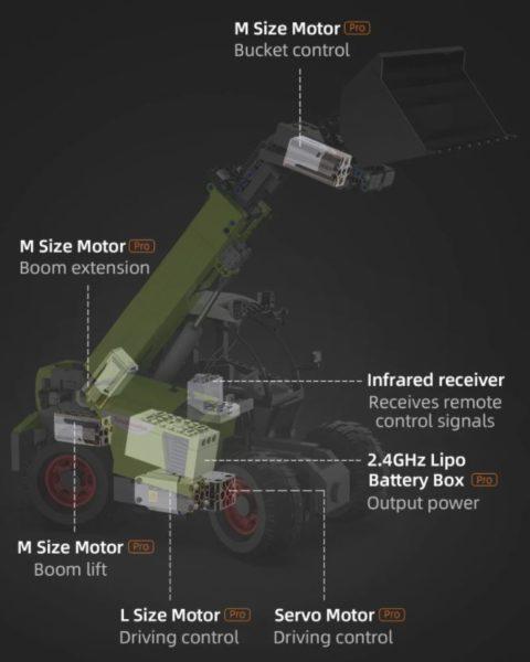 CaDA C61051W Bagger und die motorisierten Funktionen