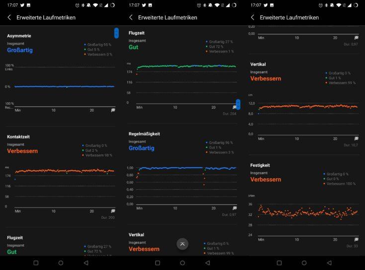 Samsung Galaxy Watch 3 Erweiterte Laufmetriken