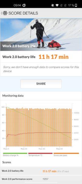 OnePlus 9 Akkubenchmark