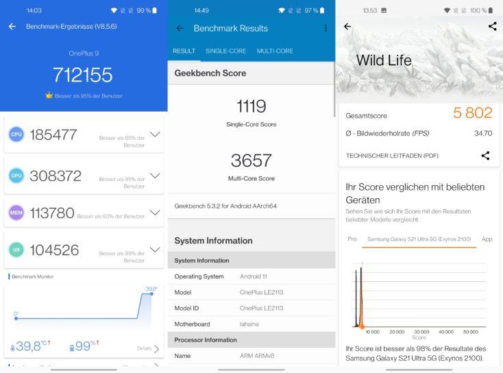 OnePlus 9 Benchmarks