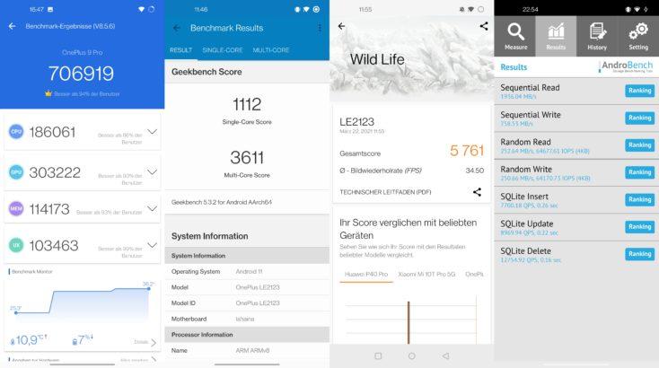 OnePlus 9 Pro Benchmarks