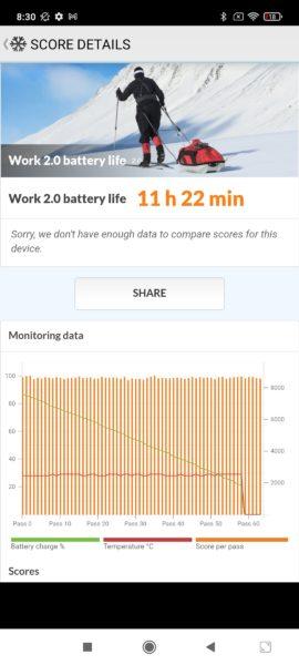 Redmi Note 10 Pro Akkubenchmark