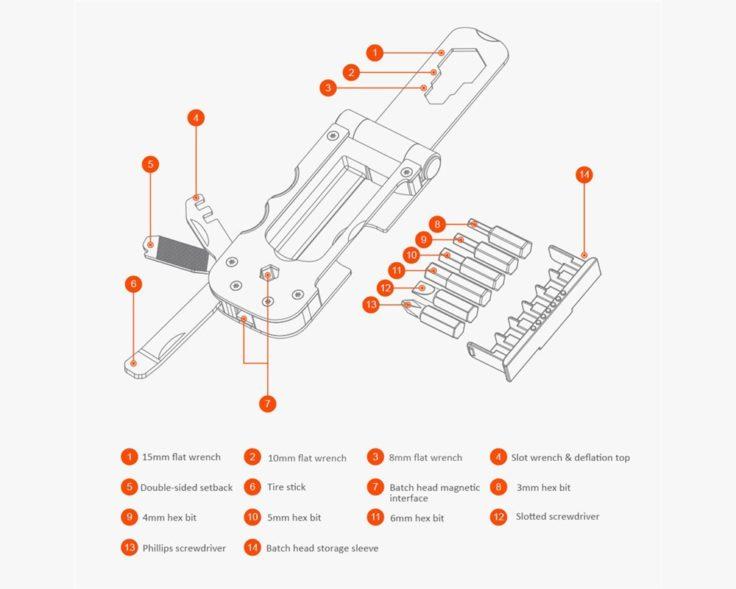 Reparatur Werkzeug Funktionen