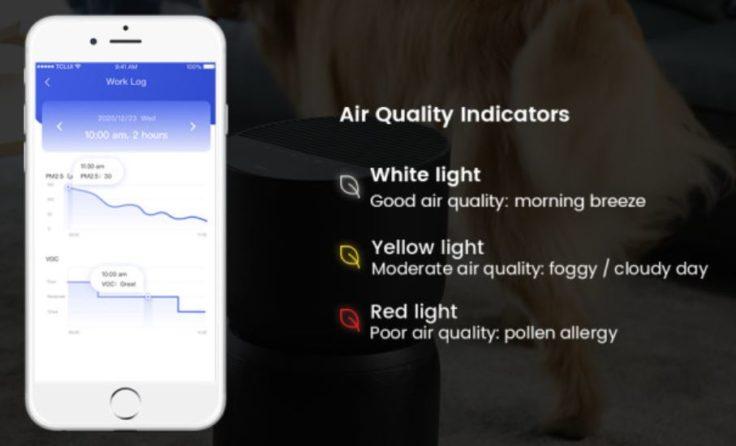 TCL Breeva A2 und A3 Luftreiniger Home App