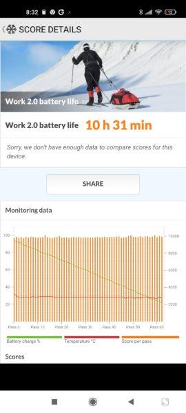 Xiaomi Mi 11 Lite 5G Akkubenchmark