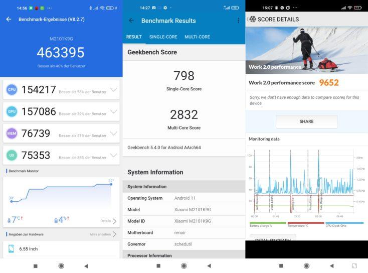 Xiaomi Mi 11 Lite 5G Benchmarks