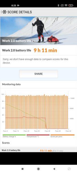 Xiaomi Mi 11 Ultra Benchmark Akkulaufzeit