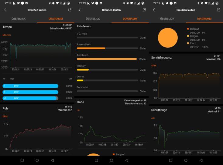 Xiaomi Mi Band 6 Laufdaten in Mi Fit App