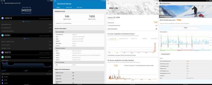 Lenovo XiaoXin Pad Pro Benachmarks