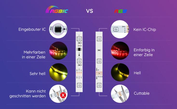 RGBIC vs RGB